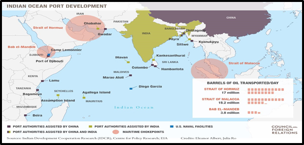 Cooperation or Competition with China in the Indian Ocean: An Indian Perspective